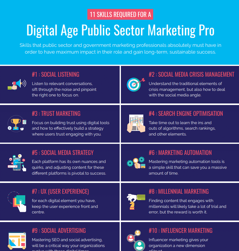 11 SKILLS REQUIRED FOR A DIGITAL AGE PUBLIC SECTOR MARKETING PRO
